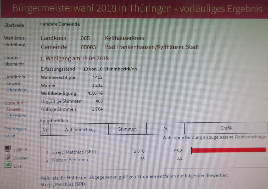 StrejcResultat2018
