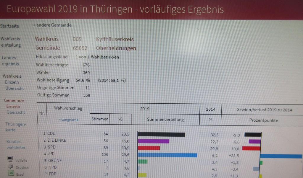EuroOberheld19
