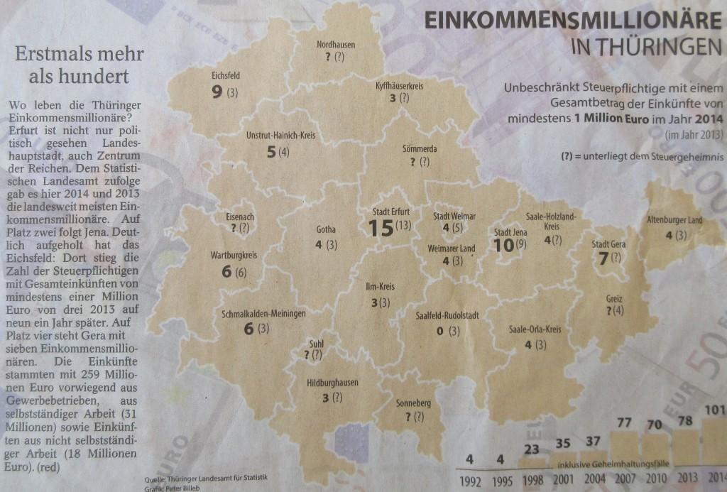 ThüringenMillionäre18