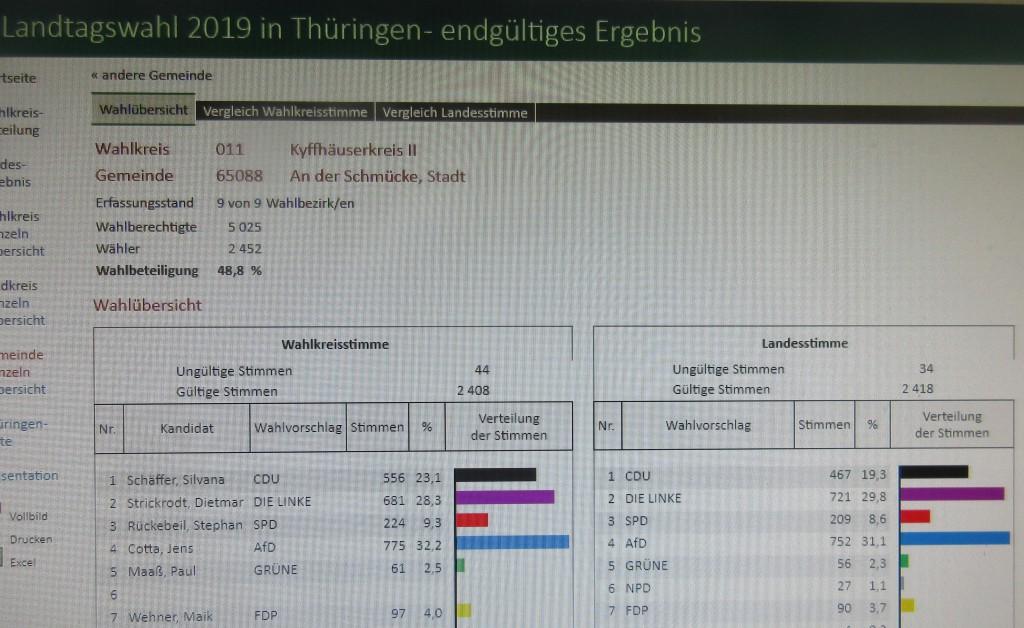 LandtagswahlAnderSchmücke19